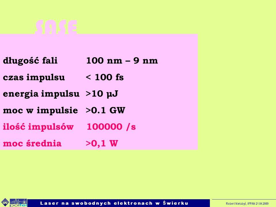 SASE długość fali 100 nm – 9 nm czas impulsu < 100 fs