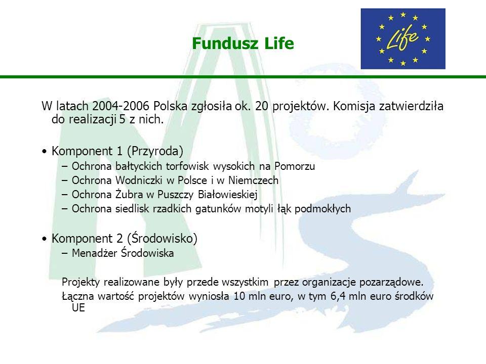 Fundusz Life W latach 2004-2006 Polska zgłosiła ok. 20 projektów. Komisja zatwierdziła do realizacji 5 z nich.