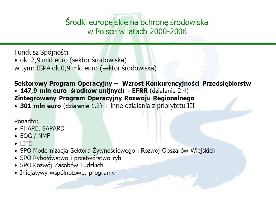 Środki europejskie na ochronę środowiska w Polsce w latach 2000-2006