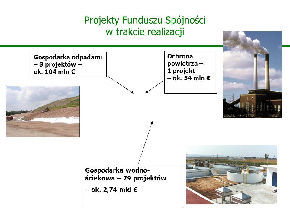 Projekty Funduszu Spójności w trakcie realizacji