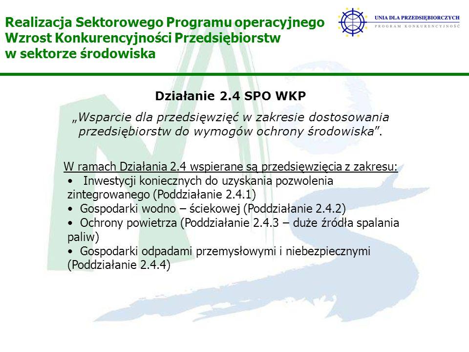 W ramach Działania 2.4 wspierane są przedsięwzięcia z zakresu:
