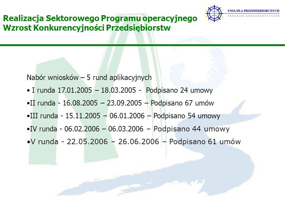 Realizacja Sektorowego Programu operacyjnego Wzrost Konkurencyjności Przedsiębiorstw