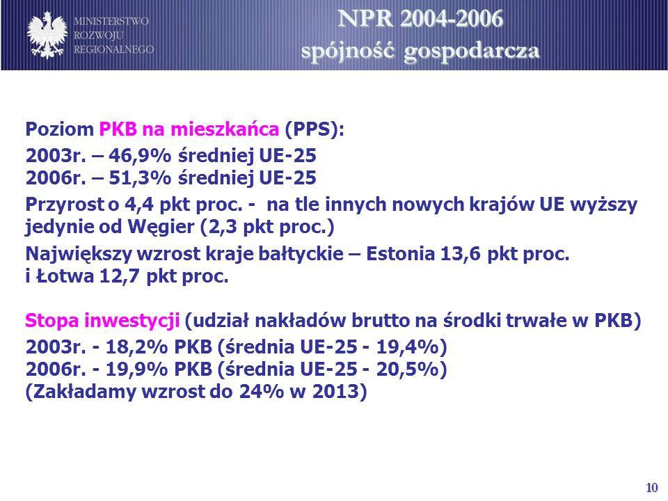 NPR 2004-2006 spójność gospodarcza