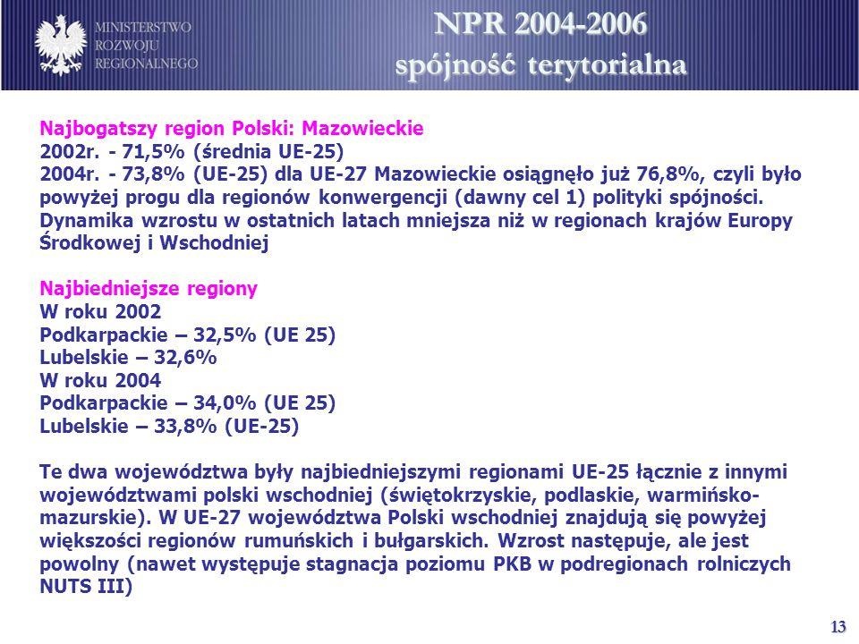 NPR 2004-2006 spójność terytorialna