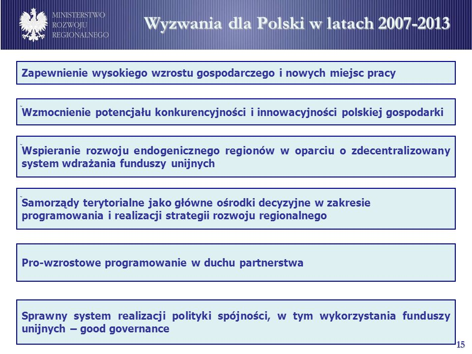Wyzwania dla Polski w latach 2007-2013