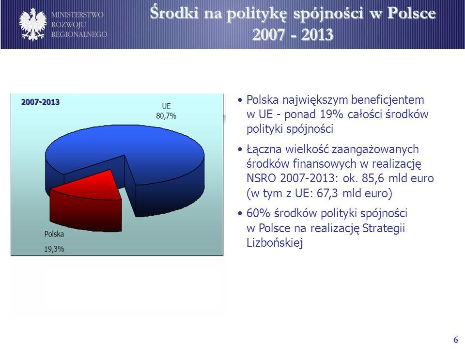 Środki na politykę spójności w Polsce 2007 - 2013