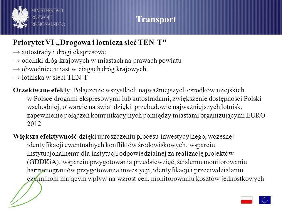 "Transport Priorytet VI ""Drogowa i lotnicza sieć TEN-T"