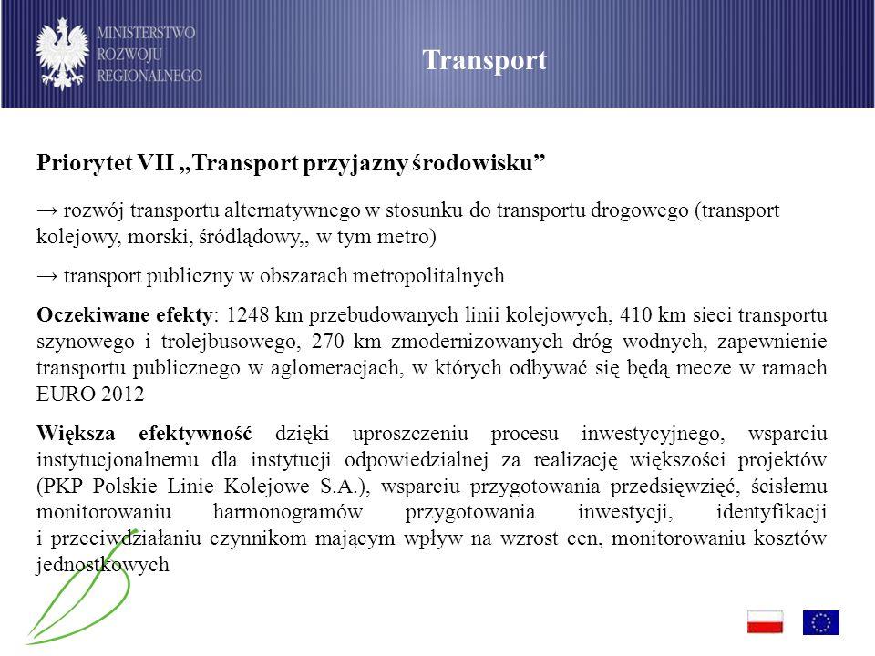 """Transport Priorytet VII """"Transport przyjazny środowisku"""