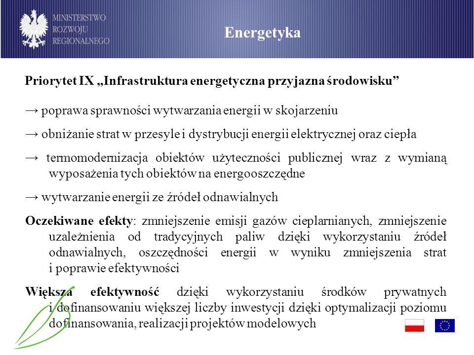 """Energetyka Priorytet IX """"Infrastruktura energetyczna przyjazna środowisku → poprawa sprawności wytwarzania energii w skojarzeniu."""
