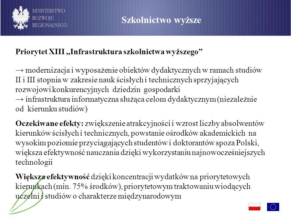 """Szkolnictwo wyższe Priorytet XIII """"Infrastruktura szkolnictwa wyższego"""