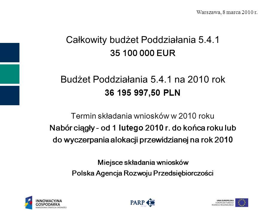 Całkowity budżet Poddziałania 5.4.1