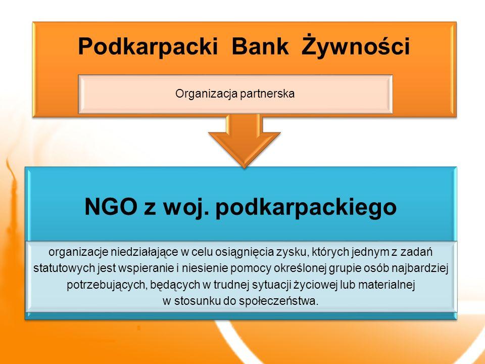 Podkarpacki Bank Żywności NGO z woj. podkarpackiego