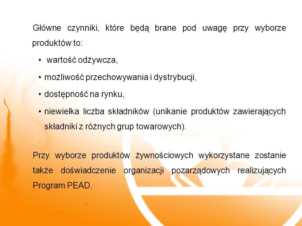 Główne czynniki, które będą brane pod uwagę przy wyborze produktów to: