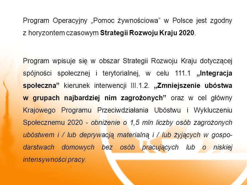 """Program Operacyjny """"Pomoc żywnościowa w Polsce jest zgodny z horyzontem czasowym Strategii Rozwoju Kraju 2020."""