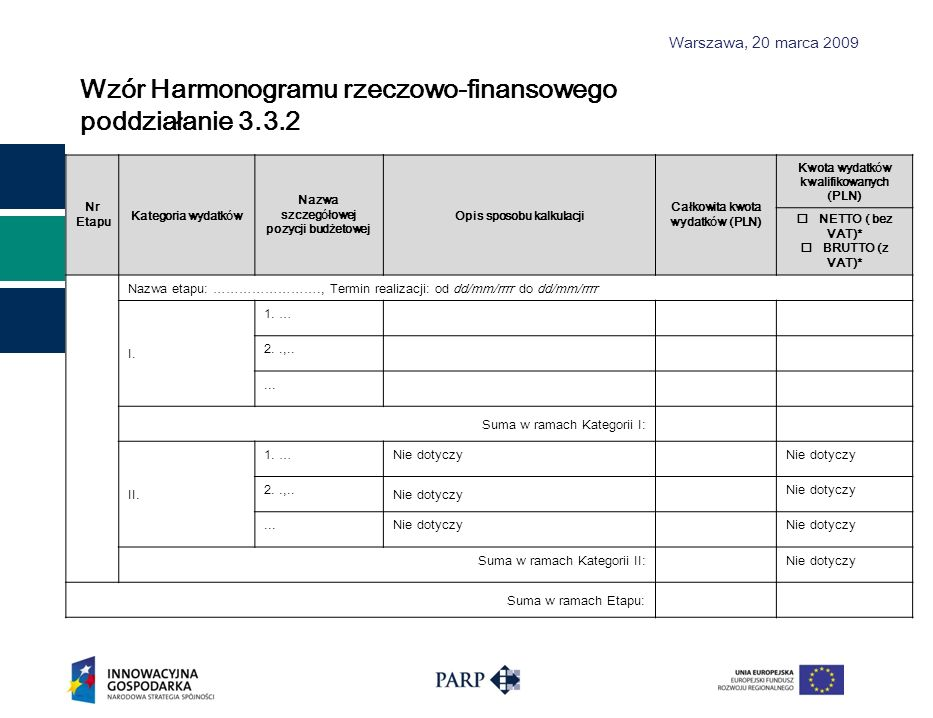 Wzór Harmonogramu rzeczowo-finansowego poddziałanie 3.3.2