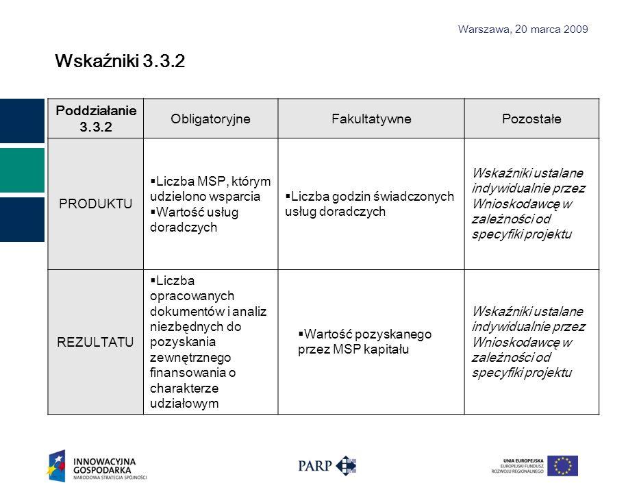 Wskaźniki 3.3.2 Poddziałanie 3.3.2 Obligatoryjne Fakultatywne