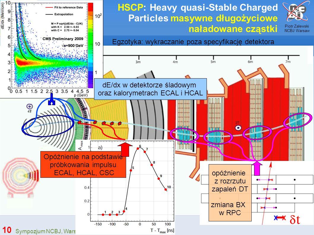 HSCP: Heavy quasi-Stable Charged Particles masywne długożyciowe naładowane cząstki