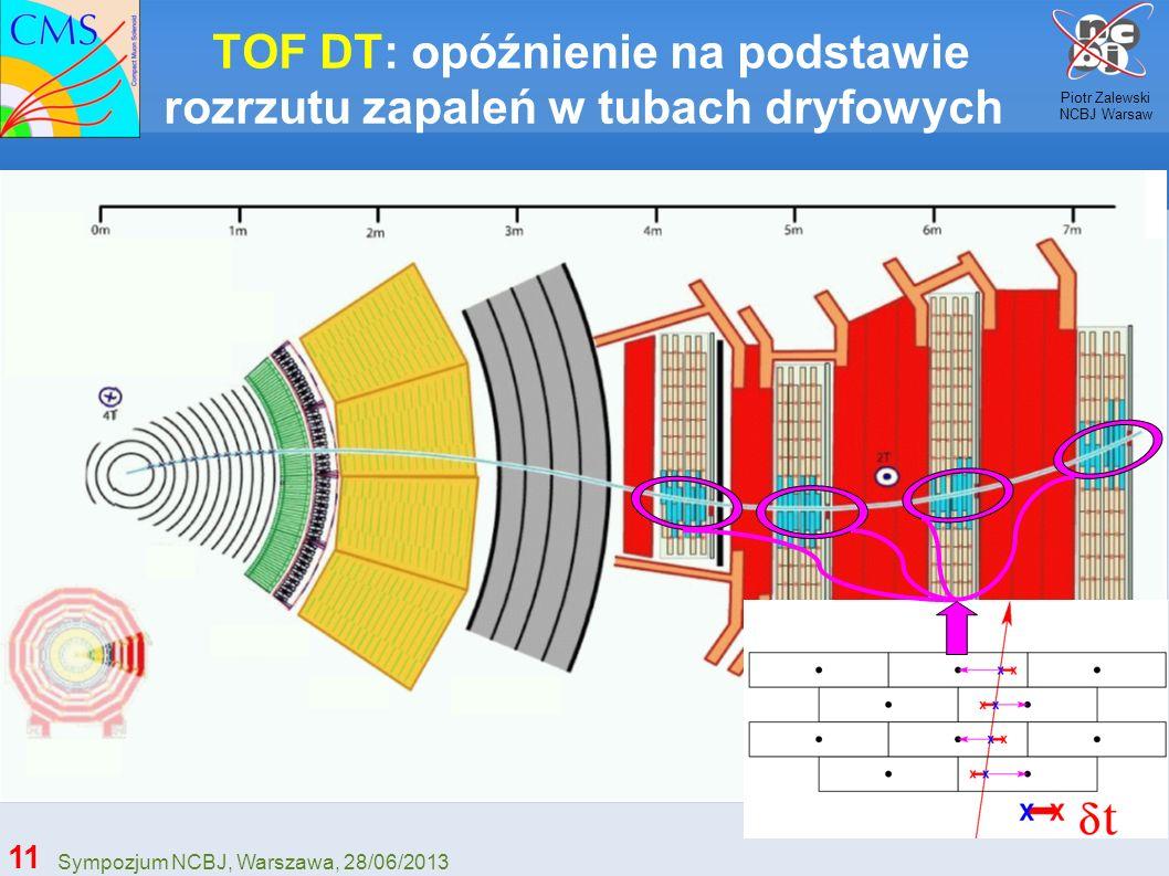 TOF DT: opóźnienie na podstawie rozrzutu zapaleń w tubach dryfowych