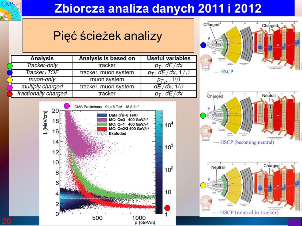 Zbiorcza analiza danych 2011 i 2012