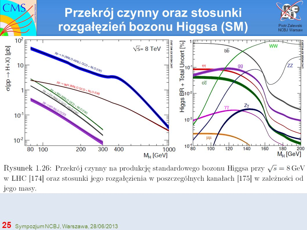 Przekrój czynny oraz stosunki rozgałęzień bozonu Higgsa (SM)