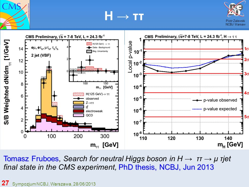 H → ττ Tomasz Fruboes, Search for neutral Higgs boson in H → ττ → μ τjet final state in the CMS experiment, PhD thesis, NCBJ, Jun 2013.