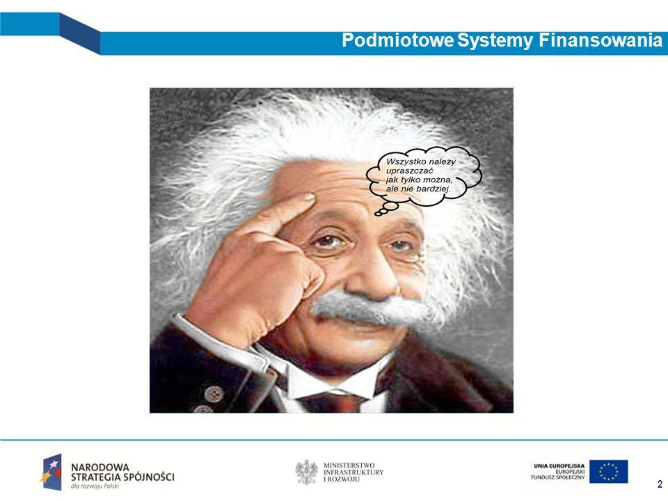 Podmiotowe Systemy Finansowania