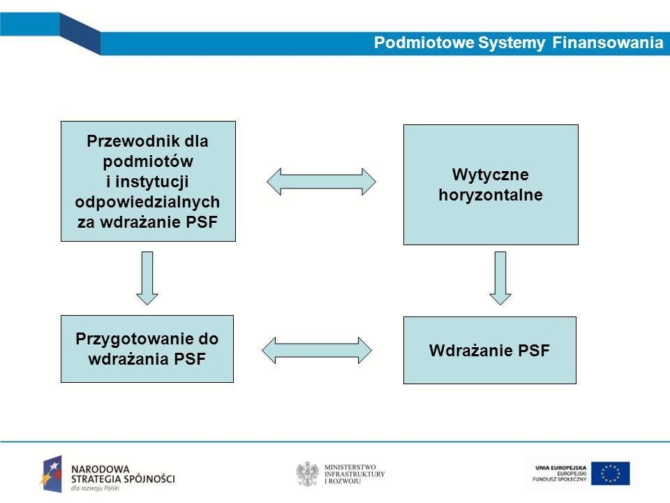 Wytyczne horyzontalne Przygotowanie do wdrażania PSF