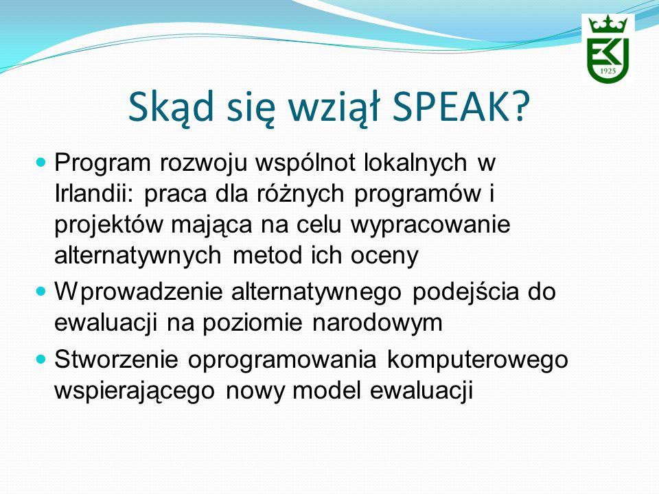 Skąd się wziął SPEAK