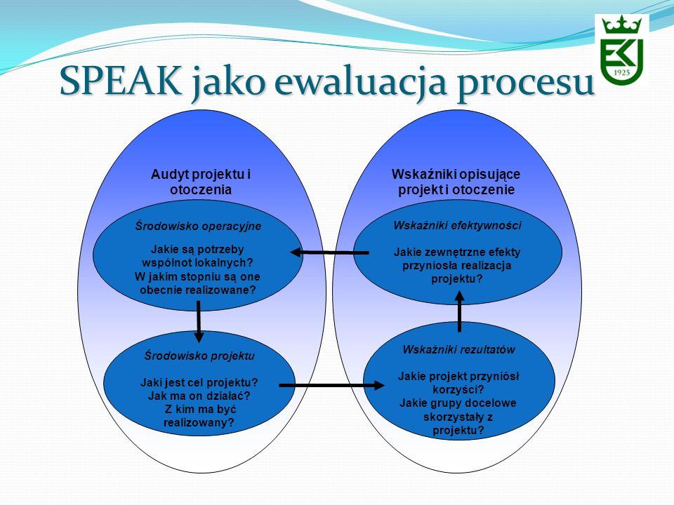 SPEAK jako ewaluacja procesu