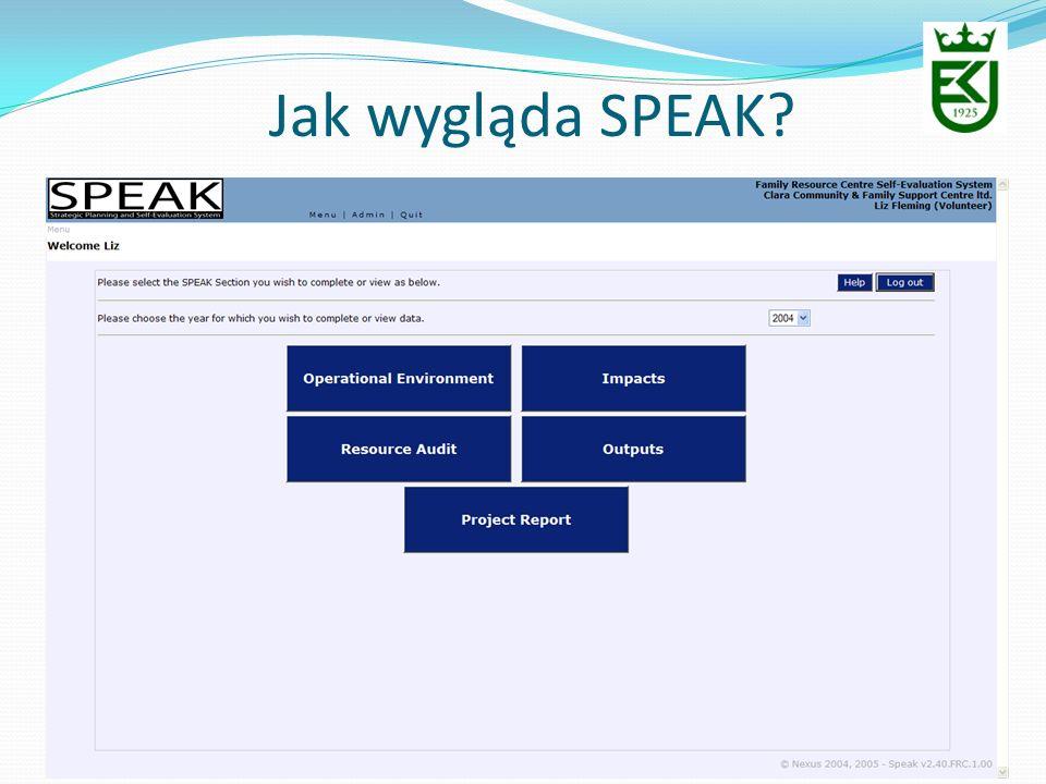 Jak wygląda SPEAK