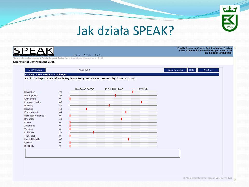 Jak działa SPEAK
