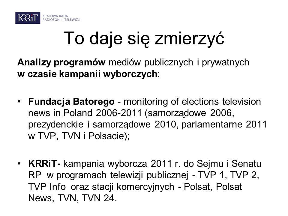 To daje się zmierzyć Analizy programów mediów publicznych i prywatnych w czasie kampanii wyborczych: