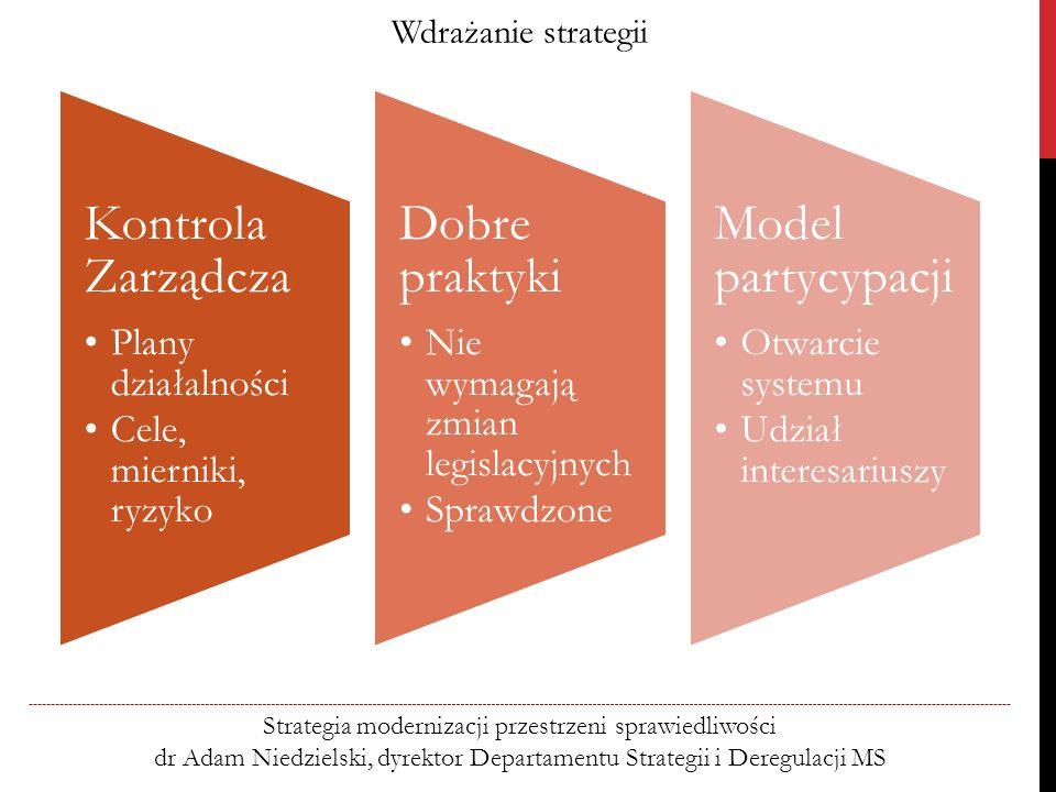 Wdrażanie strategii Strategia modernizacji przestrzeni sprawiedliwości
