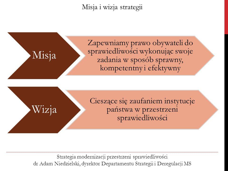Misja i wizja strategii