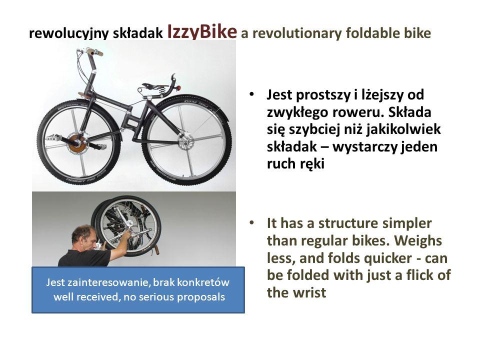 rewolucyjny składak IzzyBike a revolutionary foldable bike