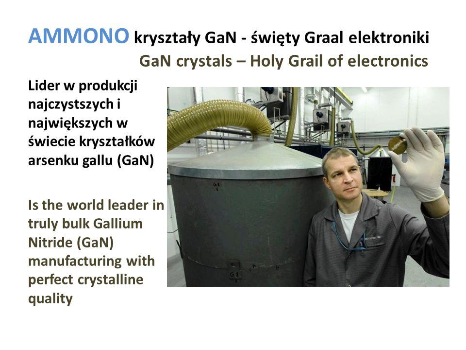AMMONO kryształy GaN - święty Graal elektroniki GaN crystals – Holy Grail of electronics
