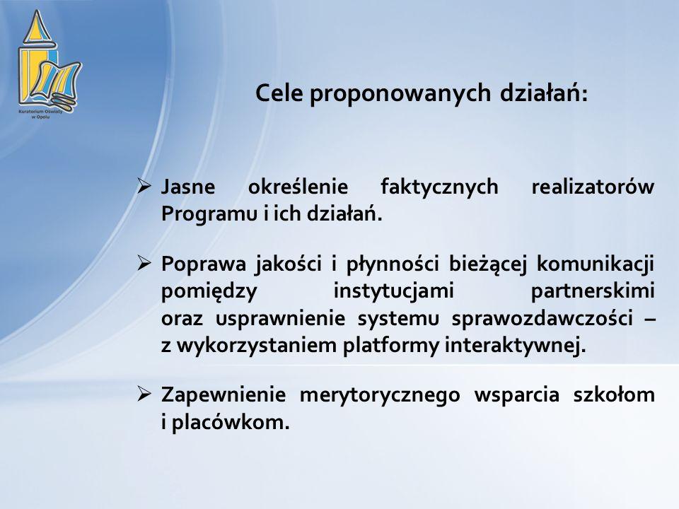 Cele proponowanych działań:
