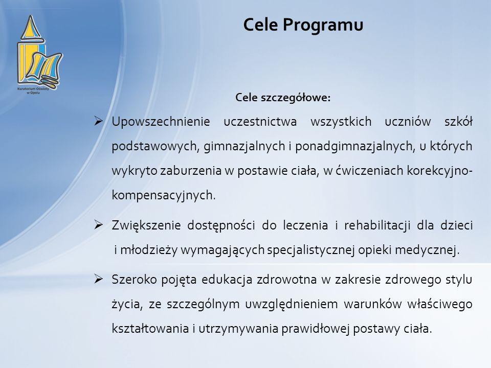 Cele Programu Cele szczegółowe: