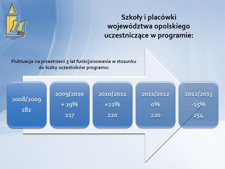 Szkoły i placówki województwa opolskiego uczestniczące w programie: