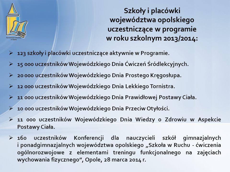 Szkoły i placówki województwa opolskiego uczestniczące w programie