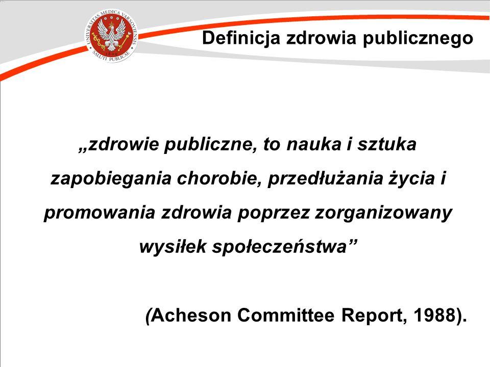 Definicja zdrowia publicznego