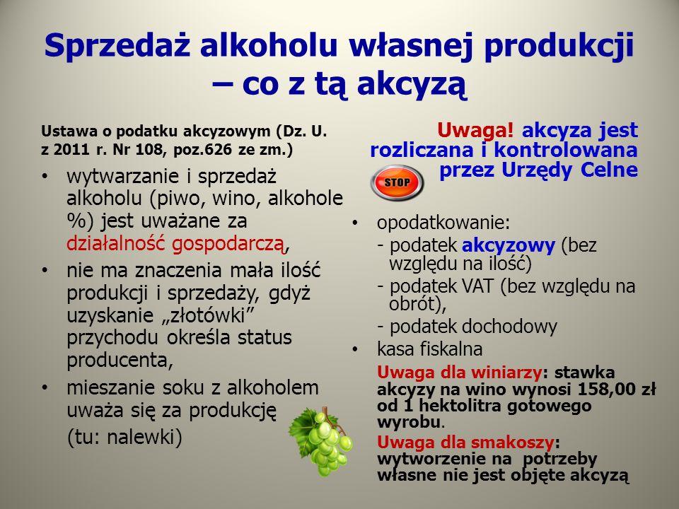Sprzedaż alkoholu własnej produkcji – co z tą akcyzą
