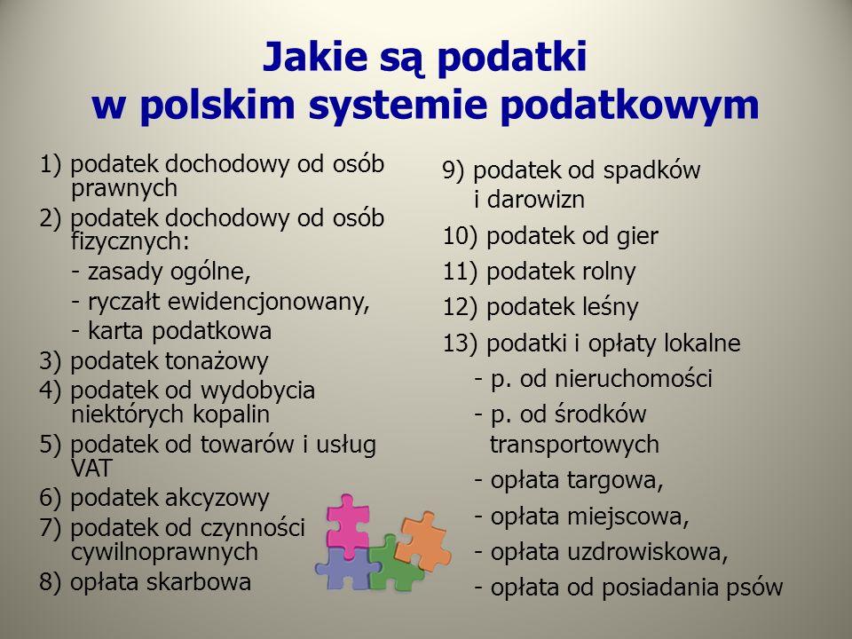 Jakie są podatki w polskim systemie podatkowym