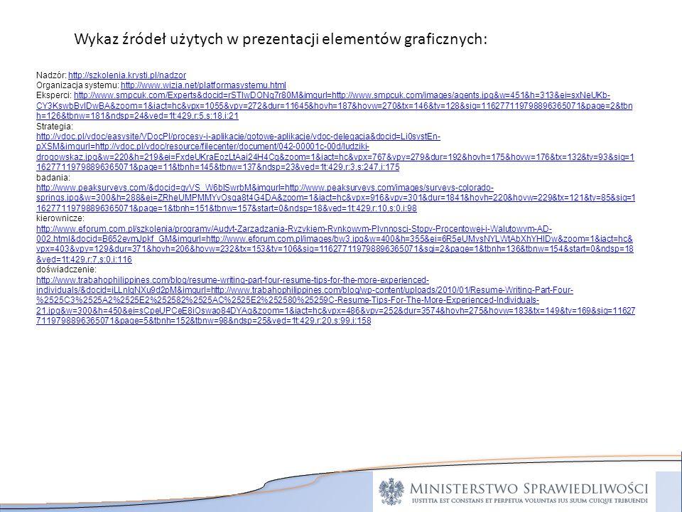 Wykaz źródeł użytych w prezentacji elementów graficznych: