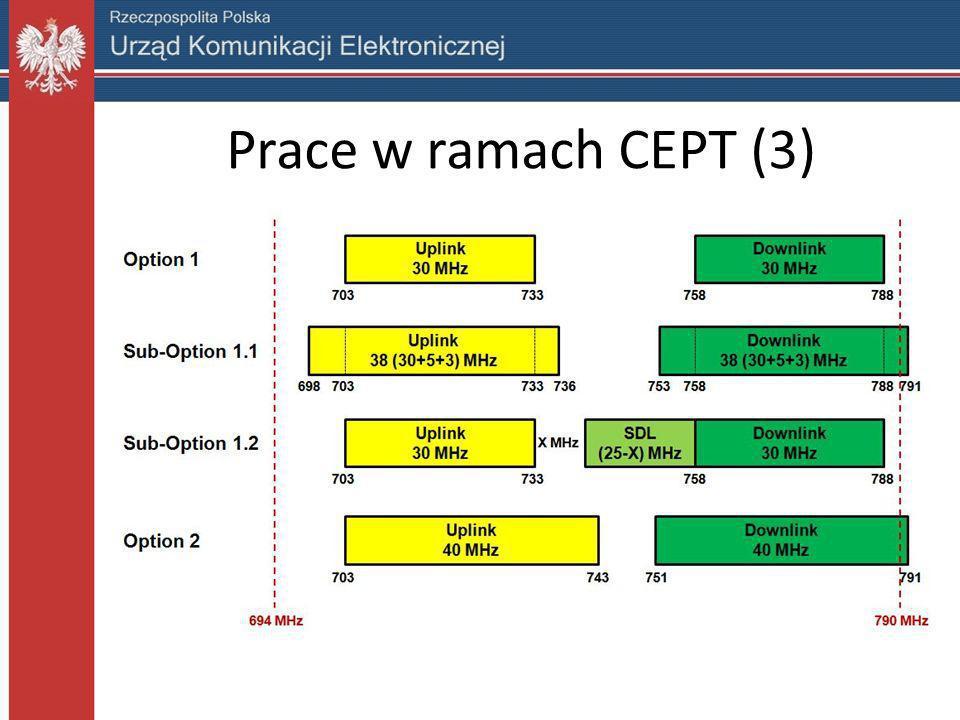 Prace w ramach CEPT (3)