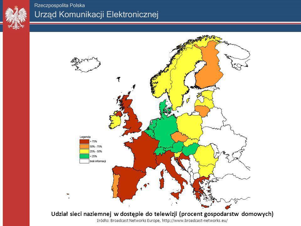 źródło: Broadcast Networks Europe, http://www.broadcast-networks.eu/