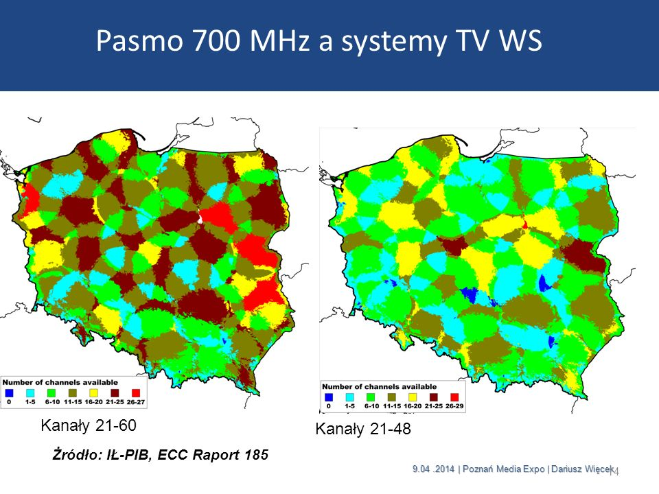 Pasmo 700 MHz a systemy TV WS
