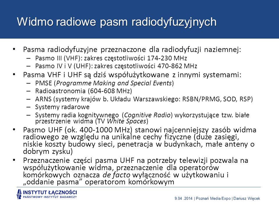Widmo radiowe pasm radiodyfuzyjnych