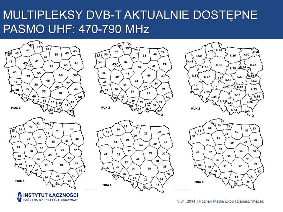 MULTIPLEKSY DVB-T AKTUALNIE DOSTĘPNE PASMO UHF: 470-790 MHz