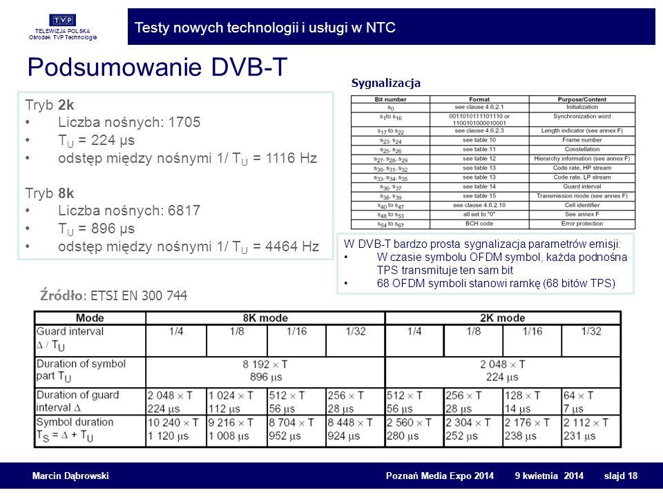 Podsumowanie DVB-T Tryb 2k Liczba nośnych: 1705 TU = 224 μs